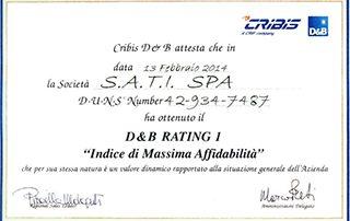 Sati D&B rating